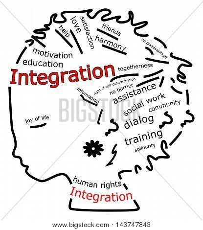 Integration Wordcloud  on white background - illustration