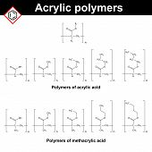 Polymers of acrylic and methacrylic acid 2d illustrations of chemical molecules vector of molecular structure eps 8 poster