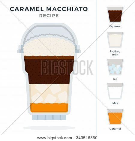 Caramel Macchiato Ice Coffee Recipe In Plastic Cocktail Glass With Dome Lid Vector Flat Isolated