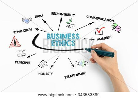 Business Ethics. Trust, Reputation, Communication And Relationship Concept