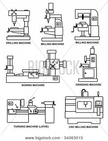 An illustration of set of machine tools