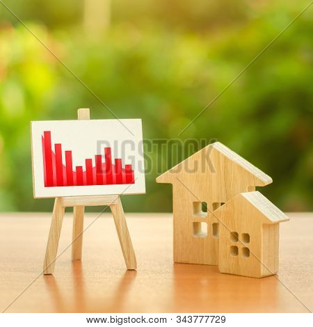 Wooden Houses And An Easel Red Negative Trend Chart Down. Fall Of Real Estate Market. Value Or Cost