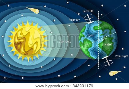 Vector Layered Paper Cut Style Earth Day And Night Cycle Diagram