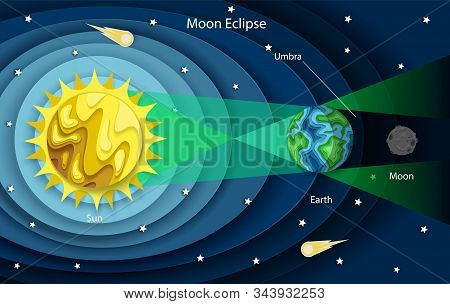 Vector Layered Paper Cut Style Lunar Eclipse Diagram