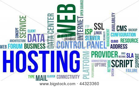 A word cloud of web hosting related items poster