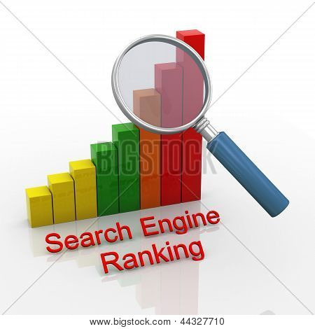 3D Magnifier And Site Ranking