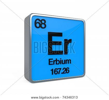 Erbium Element Periodic Table