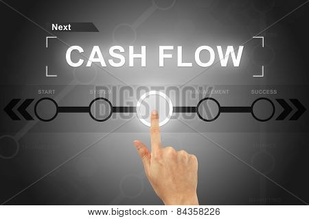 Hand Clicking Cash Flow Button On A Screen Interface