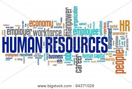 Human resources company issues and concepts word cloud illustration. Word collage concept. poster