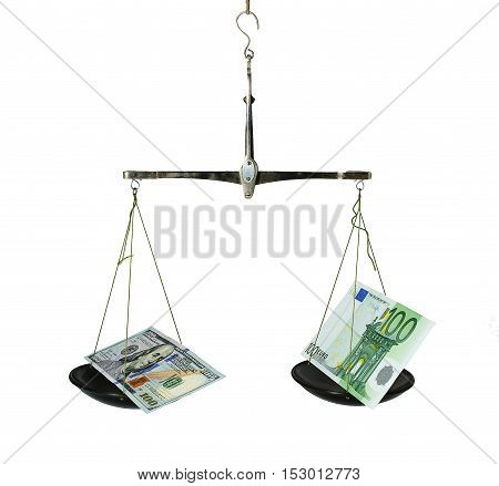 Hundred dollars and hundred euros are thrown into the scale