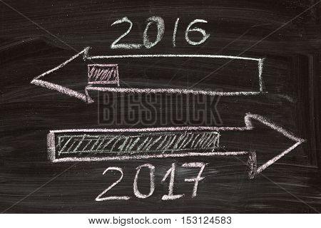 progress bar showing loading of 2017, drawing loading of 2017