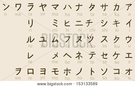 Vector Set Of Katakana Symbols. Japan Alphabet.