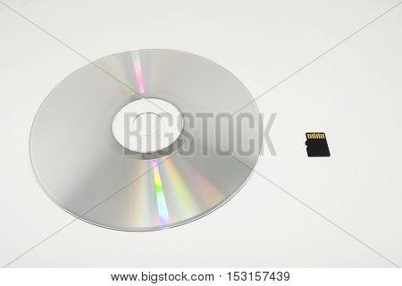 Micro Sd Card Vs Compact Disk