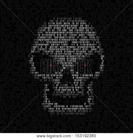 Programming code shows white hacker skull with red eyes on black screen background. Computer was hacked