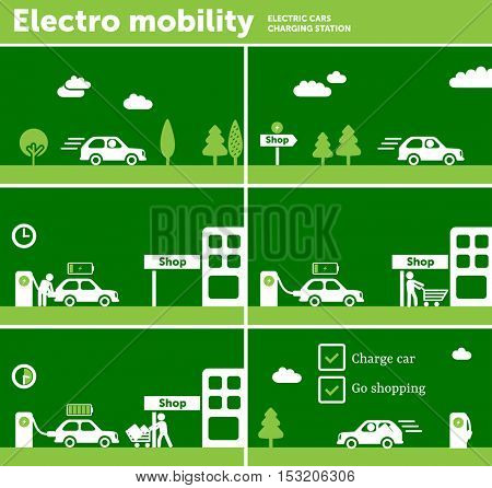 Electro mobility, electric car charging by shopping centre. Sustainable development, ecology & green energy concept.
