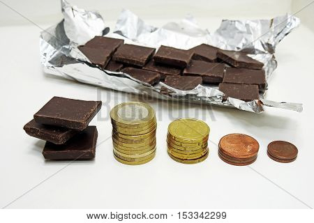 Abstraction On A Rise In Price Of Chocolate.
