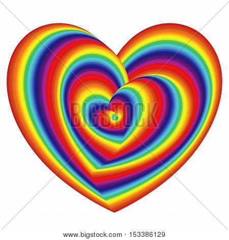 Twisted Spectrum Of Heart Shapes Over White