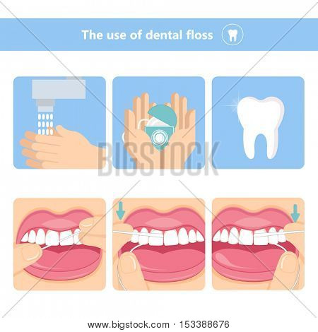 Dental floss how to use vector illustration. Thread for teeth. Oral hygiene. Dental Care. Removal of food residues