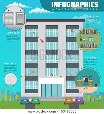 Infographic apartment house in city. Detailed modern interior in home. Rooms with furniture. Flat style vector illustration. Realistic chrome opened and closed elevator doors, office modern workplace