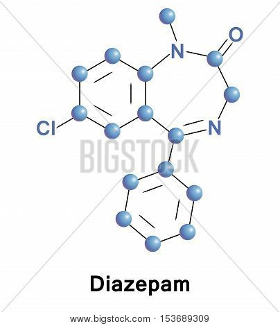 Diazepam is a medication of the benzodiazepines with calming effect. It is used to treat anxiety, alcohol withdrawal syndrome, muscle spasms, seizures, trouble sleeping, and restless legs syndrome.