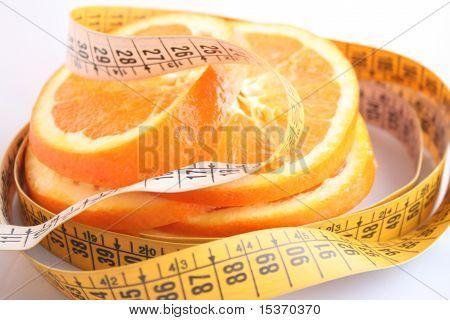 Oranges with meters