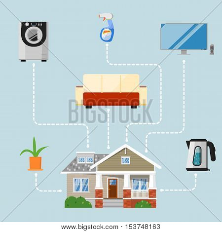 Home improvement concept with household appliances, new furniture and design elements. Home renovation vector illustration. Buying new vacation home. House remodeling. Creating comfort and coziness