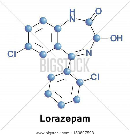 Lorazepam is a benzodiazepine medication. It is used to treat anxiety disorders, trouble sleeping, active seizures including status epilepticus, for surgery to interfere with memory formation.