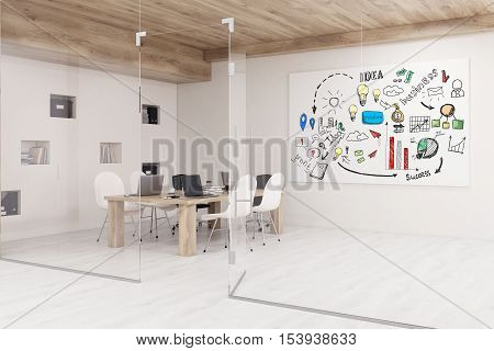 Conference Room With Glass Walls And Business Poster
