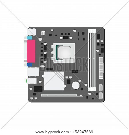 Mainboard Computer Concept By Mainboad Is Micro Atx Try.