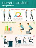 Posture infographics flat template with information about correct and incorrect human poses at walking sitting and heavy lifting vector illustration poster