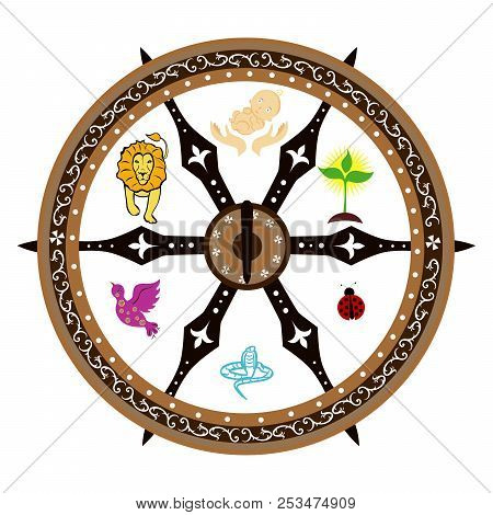 Illustration - Concept, Which Shows The Wheel Of Samsara.