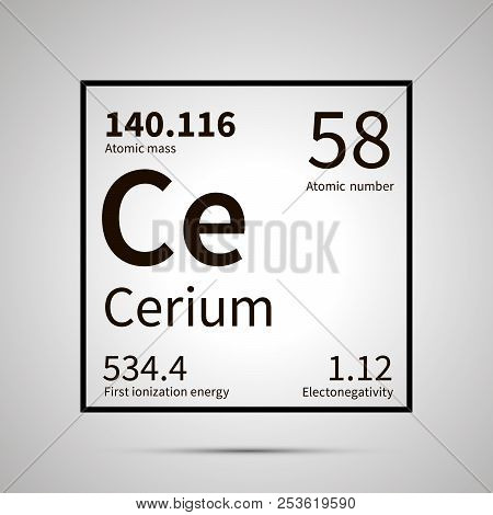 Cerium chemical element with first ionization energy, atomic mass and electronegativity values , simple black icon with shadow poster