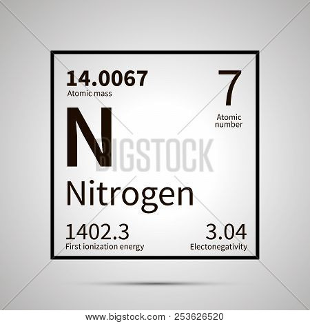 Nitrogen chemical element with first ionization energy, atomic mass and electronegativity values , simple black icon with shadow poster