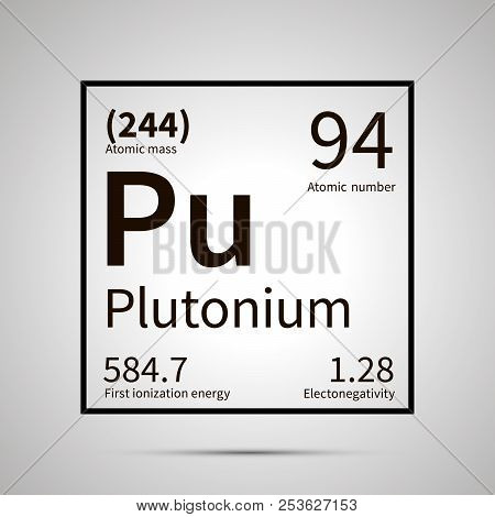 Plutonium Chemical Element With First Ionization Energy, Atomic Mass And Electronegativity Values ,
