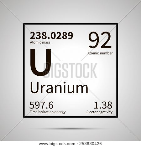 Uranium Chemical Element With First Ionization Energy, Atomic Mass And Electronegativity Values , Si