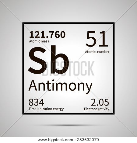Antimony chemical element with first ionization energy, atomic mass and electronegativity values , simple black icon with shadow poster