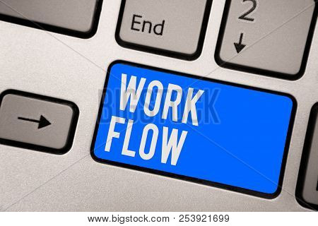 Text Sign Showing Work Flow. Conceptual Photo Continuity Of A Certain Task To And From An Office Or