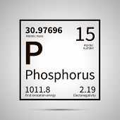 Phosphorus chemical element with first ionization energy, atomic mass and electronegativity values , simple black icon with shadow poster