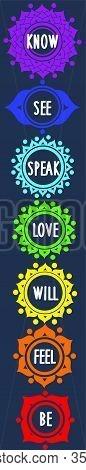 Icons With Chakras   Yoga