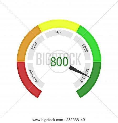 Business Credit Score, Round Indicate. Vector Loan Score, And Checking Credit, Illustration Credit S