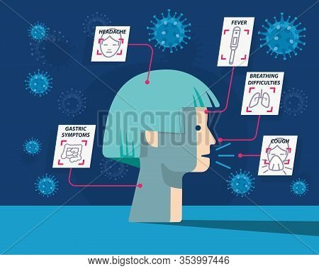 Covid-19 Coronavirus Symptoms, Healthcare And Medicine Illustration. Vector Illustration.