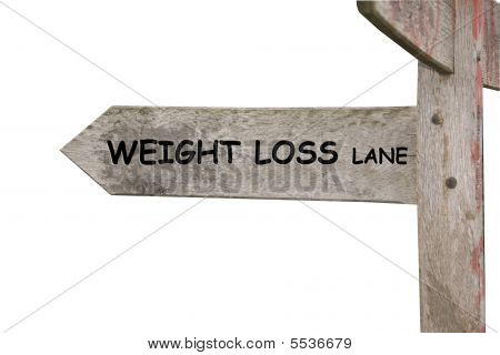 Weight Loss Themed Street Sign