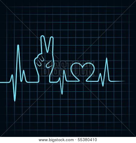Heartbeat make victory hand and heart