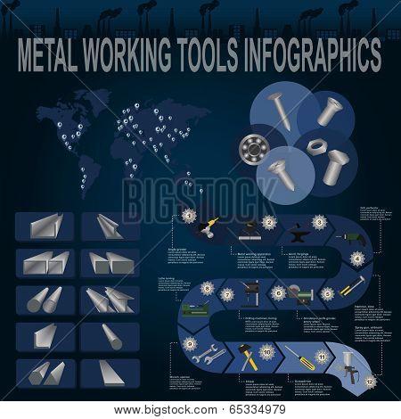 Metallurgy Infographics_35