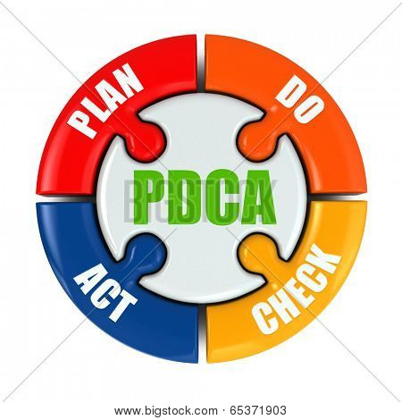 Plan, do, check, act. PDCA on white isolated background. 3d