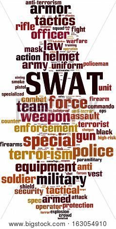 SWAT word cloud concept. Vector illustration on white