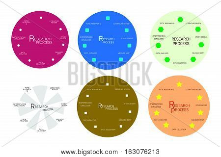 Business and Marketing or Social Research Process 7 Step of Qualitative Research Methods..