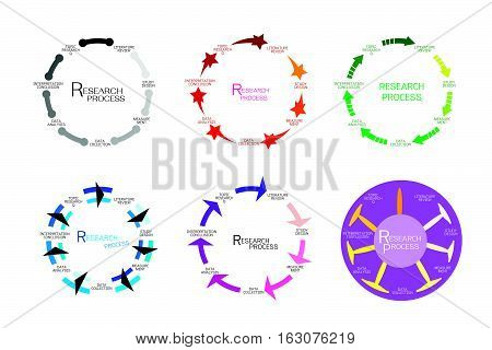 Business and Marketing or Social Research Process Circle of Qualitative Research Methods.