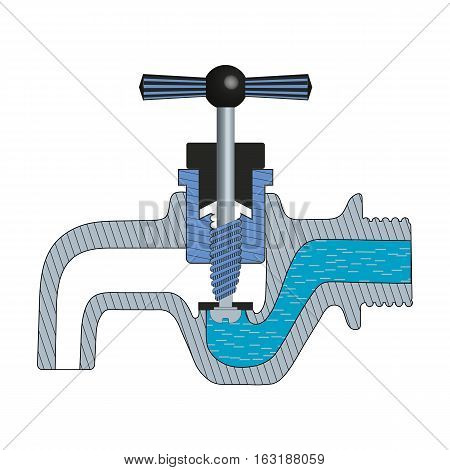 Illustration of the principle of work of the faucet without mixer