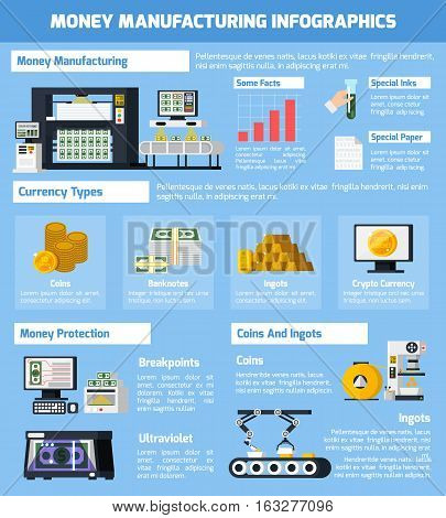 Money manufacturing infographic set with quality control symbols flat vector illustration